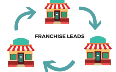 JAB Franchise Lead Package will cost 20% extra from 10th December 2018