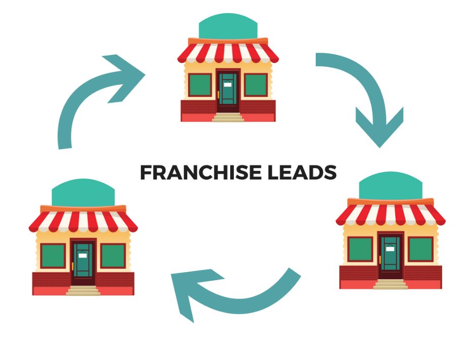 JAB Franchise Lead Package will cost 20% extra from 10th December2018